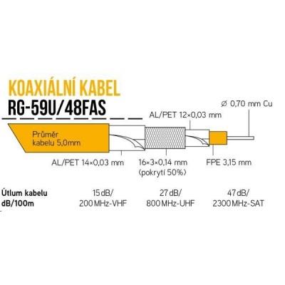 Koaxiální kabel RG-59U/48FAS 5 mm, trojité stínění, impedance 75 Ohm, PVC, bílý, cívka 305m